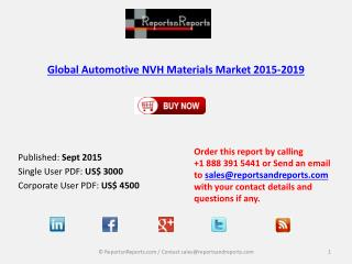 Worldwide Automotive NVH Materials Market Research and Analysis Report 2019