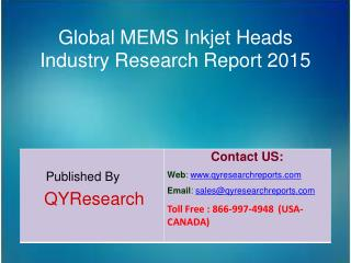 Global MEMS Inkjet Heads Market 2015 Industry Research, Growth, Overview, Analysis, Share and Trends