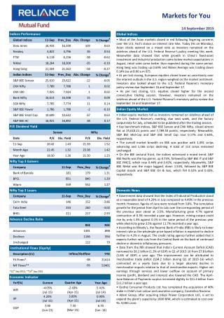 Market News of India