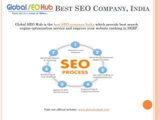 Best SEO Company, India