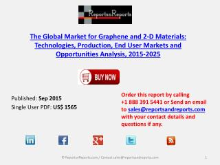 Graphene and 2-D Materials Industry -Market Size, Growth and Forecast Report 2025