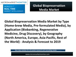 Global Biopreservation Media Market Holds Largest Share