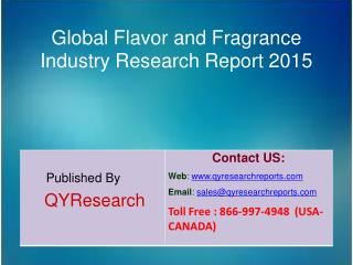 Global Flavor and Fragrance Industry Growth, Overview, Analysis, Share and Trends