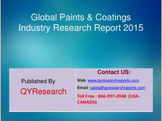 Global Paints & Coatings Industry 2015 Market Size, Shares, Research, Insights, Growth, Analysis, Development, Study, Tr