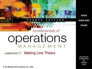 Waiting Line Theory