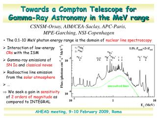 Towards a Compton Telescope for  Gamma-Ray Astronomy in the MeV range