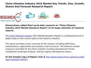 China Vitamins Industry 2015 Market Research Report