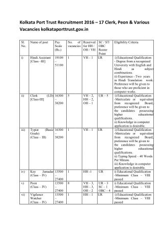 Kolkata Port Trust Recruitment 2016 – 17 Clerk, Peon & Various Vacancies Kolkataporttrust.gov.In