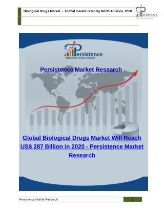Global Market Study on Biological Drugs (2020) - Size, Share, Trend, Analysis