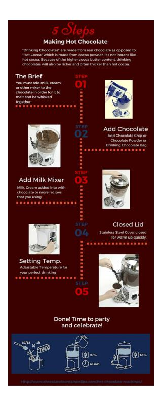 5 Step Making hot Chocolate Drinking with Hot Chocolate Machine