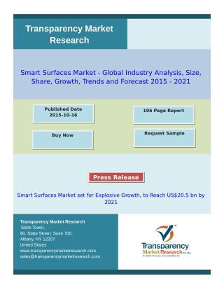 Smart Surfaces Market