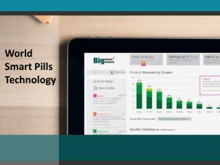 Analysis On Smart pills technology Market Trends 2020