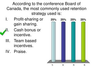 According to the conference Board of Canada, the most commonly used retention strategy used is: