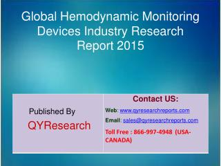 Global Hemodynamic Monitoring Devices Market 2015 Industry Forecasts, Analysis, Applications, Research, Study, Overview,