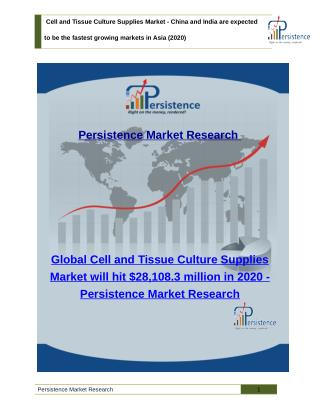 Cell and Tissue Culture Supplies Market - Size, Share, Analysis, Trend to 2020
