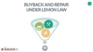 Buyback and repair under lemon law