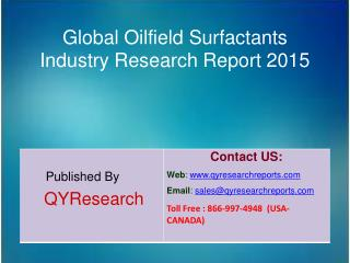 Global Oilfield Surfactants Market 2015 Industry Outlook, Research, Insights, Shares, Growth, Analysis and Development