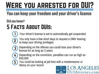 5 Facts About DUIs
