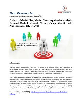 Catheters Market Size, Market Share, Application Analysis, Regional Outlook, Growth, Trends, Competitive Scenario And Fo