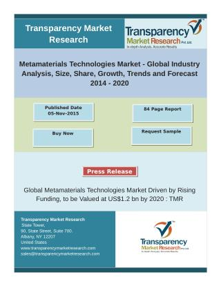 Global Metamaterials Technologies Market Driven by Rising Funding, to be Valued at US$1.2 bn by 2020