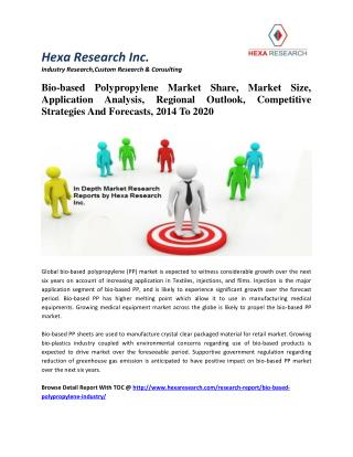 Bio-based Polypropylene Market Share, Market Size, Application Analysis, Regional Outlook, Competitive Strategies And Fo