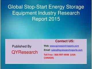 Global Stop-Start Energy Storage Equipment Industry 2015 Market Analysis, Forecasts, Study, Research, Outlook, Shares, I