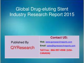 Global Drug-eluting Stent Market 2015 Industry Growth, Trends, Outlook, Analysis, Research and Development