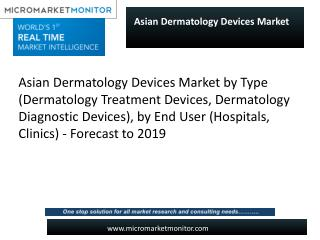 Asian Dermatology Devices Market Looking for great success in upcoming days