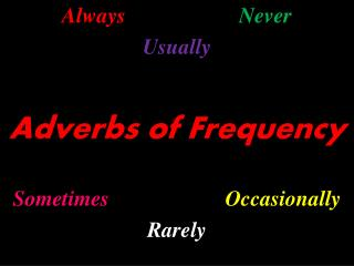 Always Never Usually Adverbs of Frequency Sometimes Occasionally Rarely