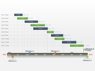 Editable Powerpoint Gantt chart template