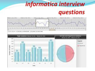 informatica interview questions and answers for experienced