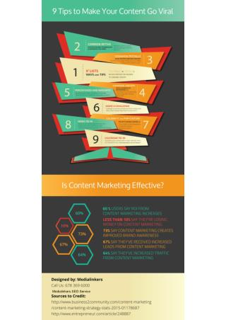 Learn Why Content Marketing is Essential for Your Business?