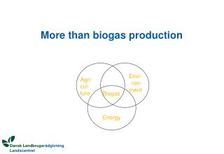 More than biogas production