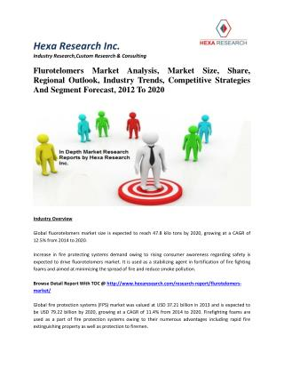 Flurotelomers Market Analysis, Market Size, Share, Regional Outlook, Industry Trends, Competitive Strategies And Segment