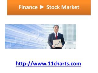 investment market stock stocking trading newsletter