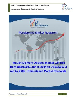 Insulin Delivery Devices - Share, Trends, Size Analysis to 2020