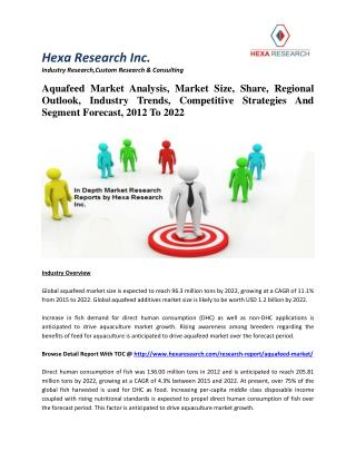 Aquafeed Market Analysis, Market Size, Share, Industry Trends And Segment Forecast, 2012 To 2022