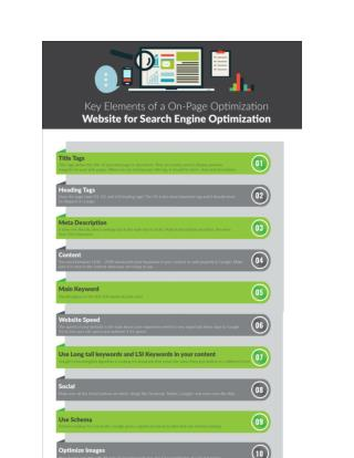 MRC SEO Consulting - On Page SEO Inforgraphic