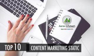 Top 10 Content Marketing Statistics