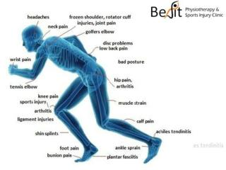 Befit Physiotherapy & Sports Injury Clinic- Physiotherapists