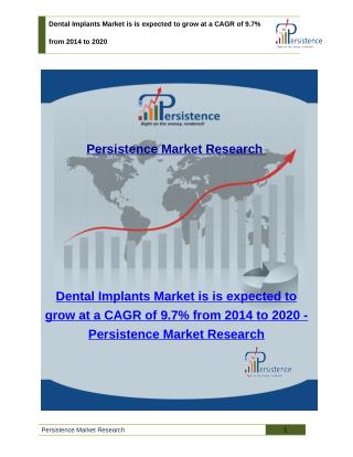 Dental Implants Market: Analysis, Trends, Share, Size to 2020