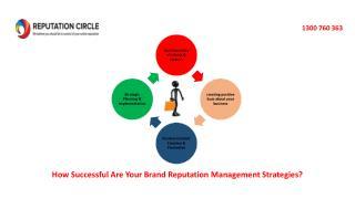 How Successful Are Your Brand Reputation Management Strategies?