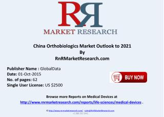 China Orthobiologics Market Outlook to 2021