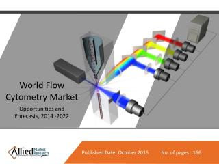 World Flow Cytometry Market Opportunities and Applications