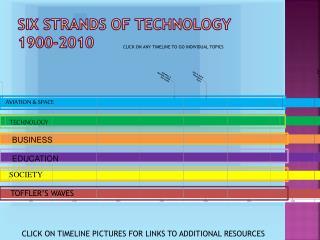 Six Strands of Technology 1900-2010