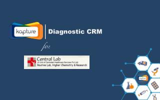 CRM Software | Customer Relationship Management | KaptureCRM