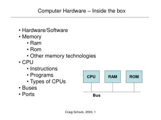 Computer Hardware – Inside the box
