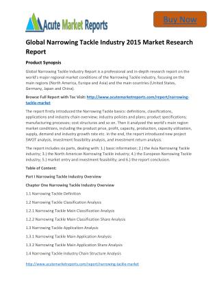 Global Narrowing Tackle Trends, Growth and Forecast upto By Acute Market Reports