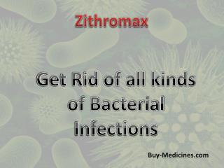 Information to Read Before Going to Buy Zithromax Online