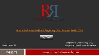 Software Defined Anything (SDx) Market 2016 – 2020: Worldwide Forecasts Report